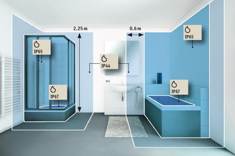Elektrische design radiatoren